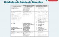 Unidades de Saúde de Barcelos